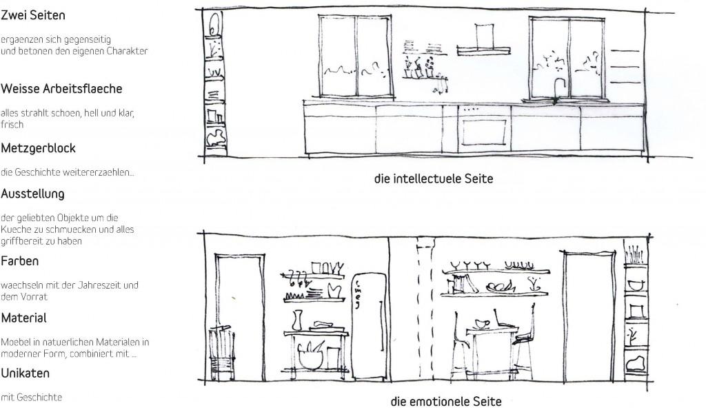 fris ontwerp voor verbouwing keuken