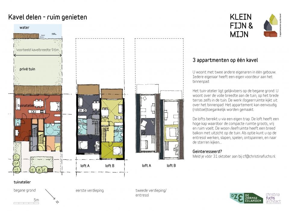 KLEIN FIJN MIJN christina fuchs architect brochure s10