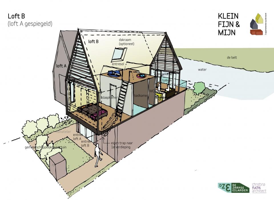 Zelfbouw bouwinitiatief woningen appartementen christina fuchs architect - Nicolas kleine architect ...