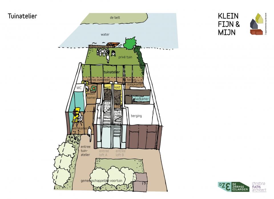 KLEIN FIJN MIJN christina fuchs architect brochure s8