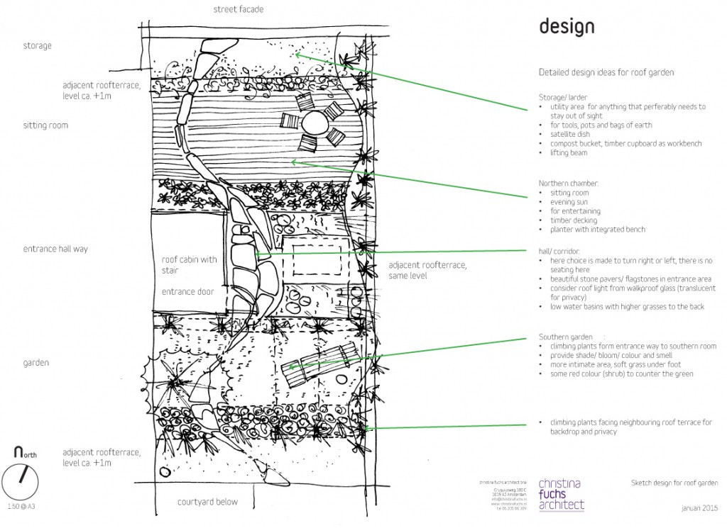 plattegrond daktuin SO christina fuchs architect